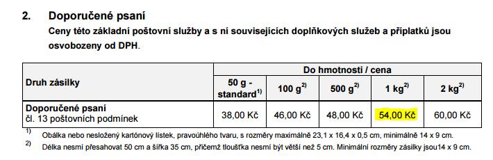 Cena za doporučené psaní - ceník České pošty, 2017